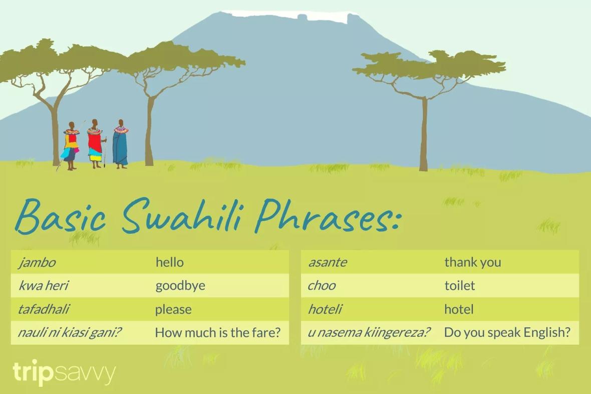 basicswahili